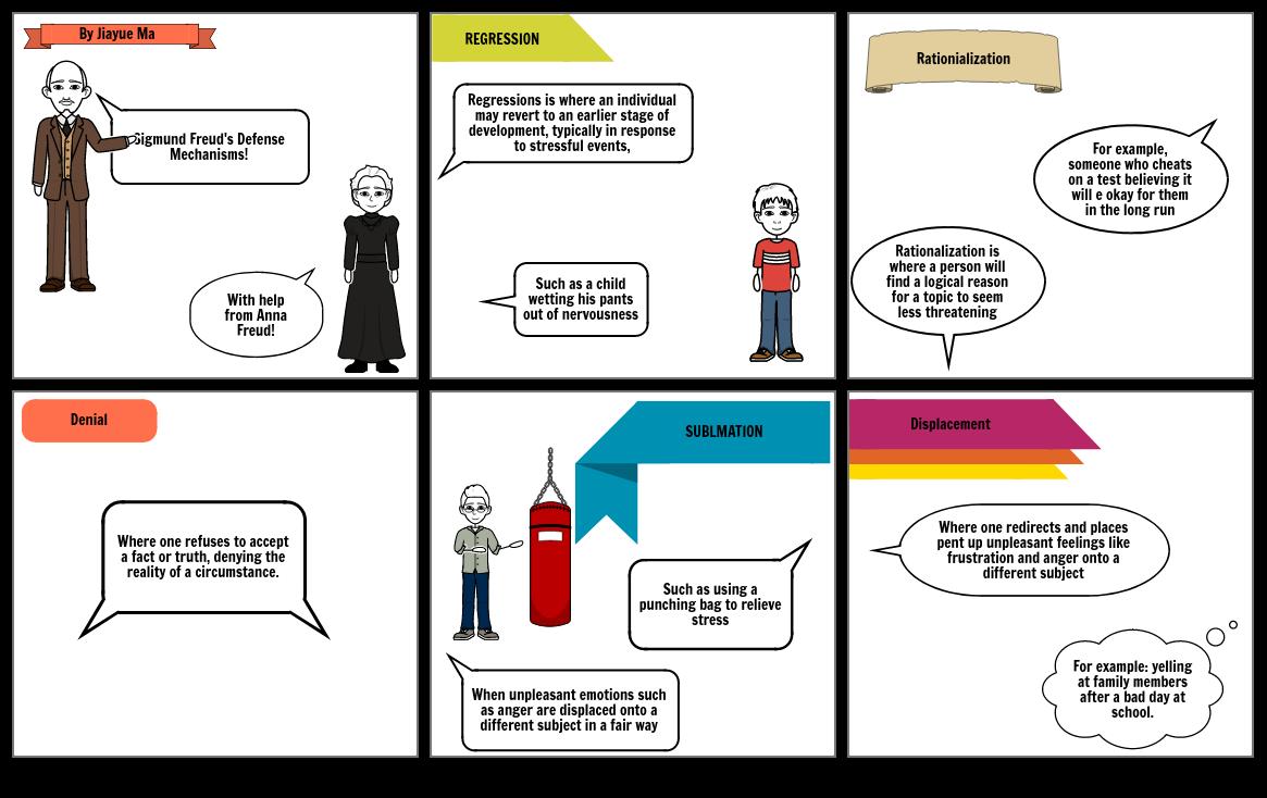 Defense Mechanism Comic Strip