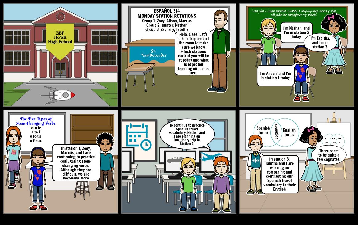RTI + DI Storyboard