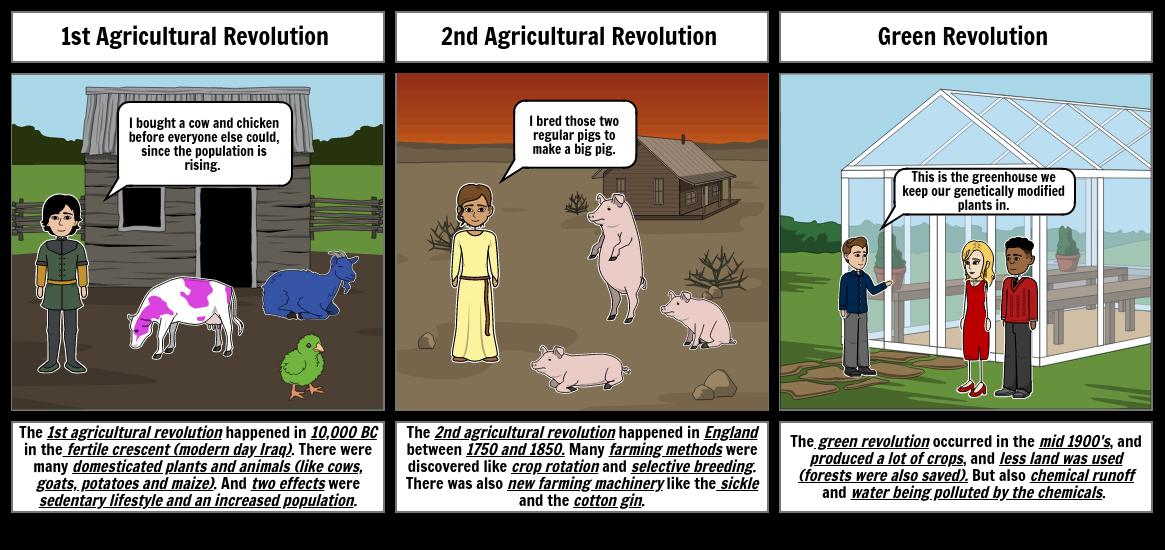 AG Revolutions'