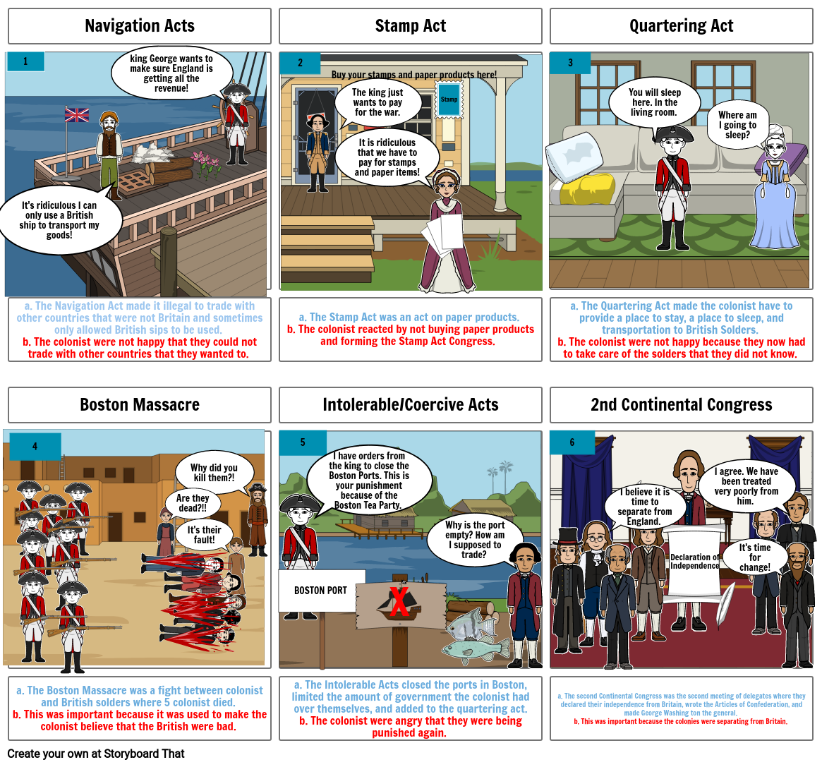 Road to the American Revolution project