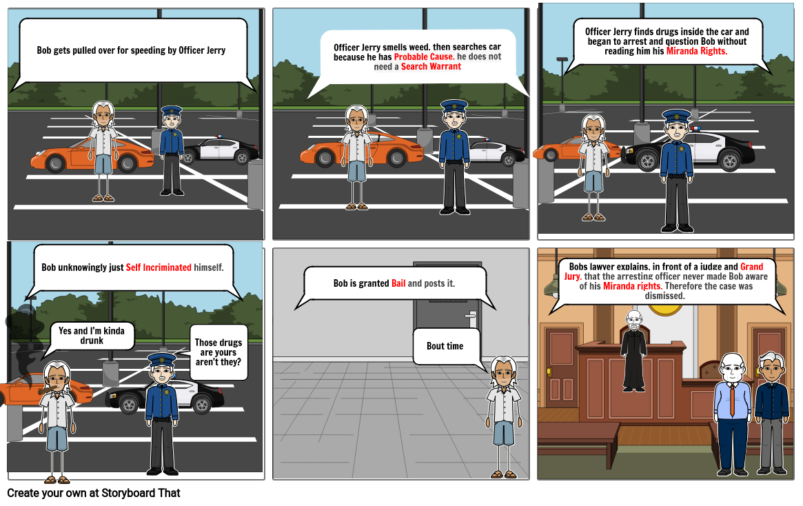 due process story board