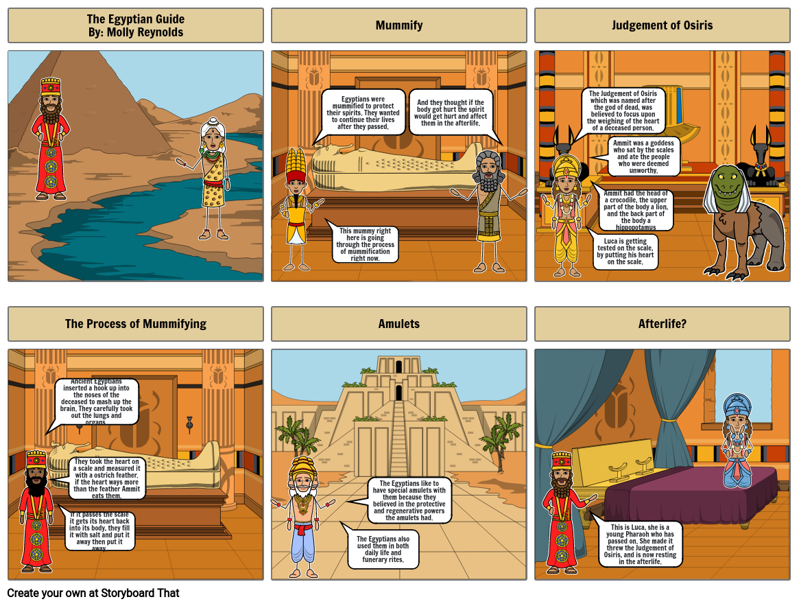 The Egyptians Guide