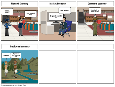 economys