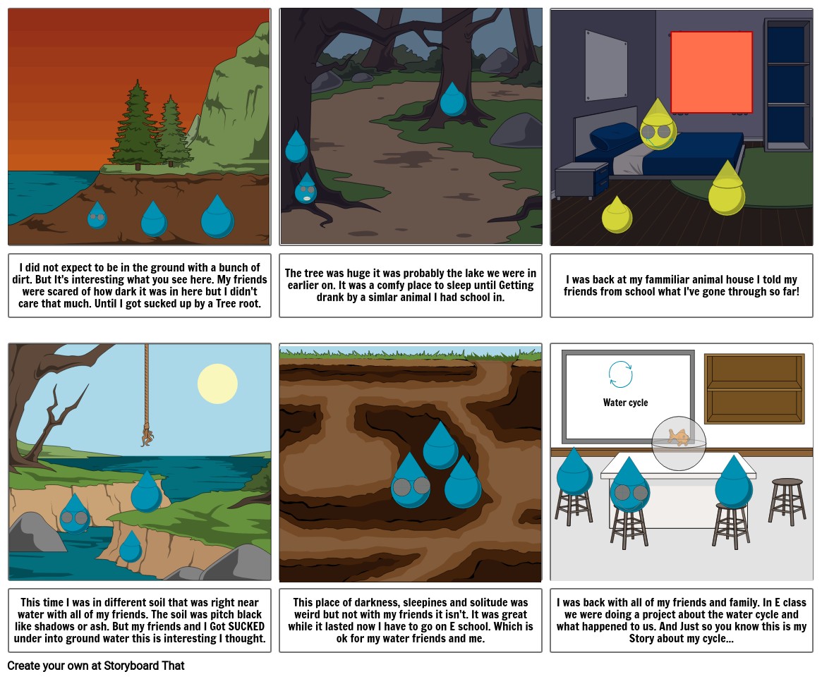 Water cycle part 2