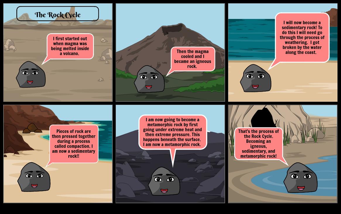 Rock Cycle Storyboard