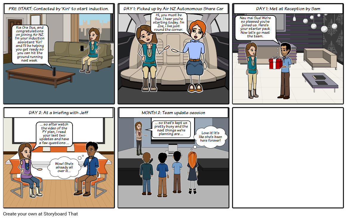 f491dcce2 Future New Starter Storyboard by cath1234