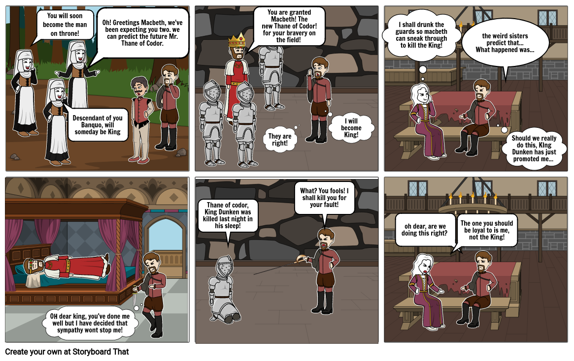 Macbeth plot sumary