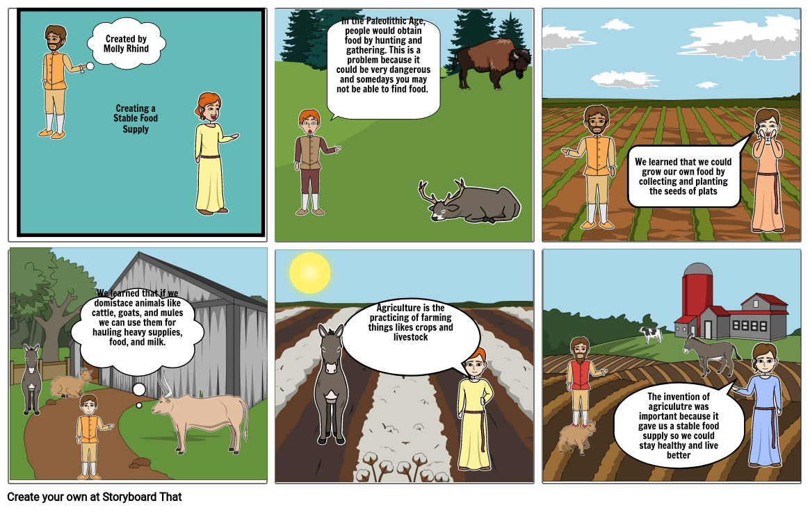 Creating a Stable food Supply