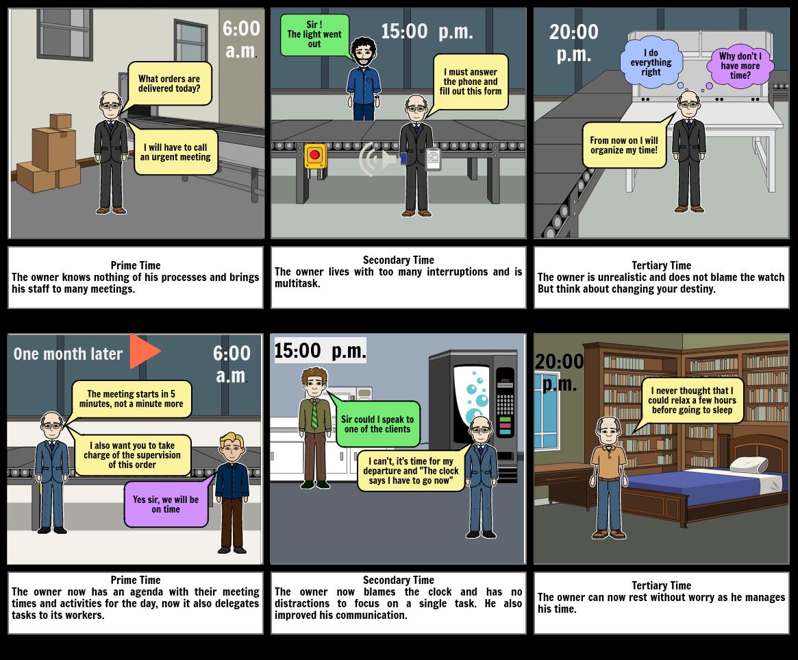 5-1 Time Management Schematics