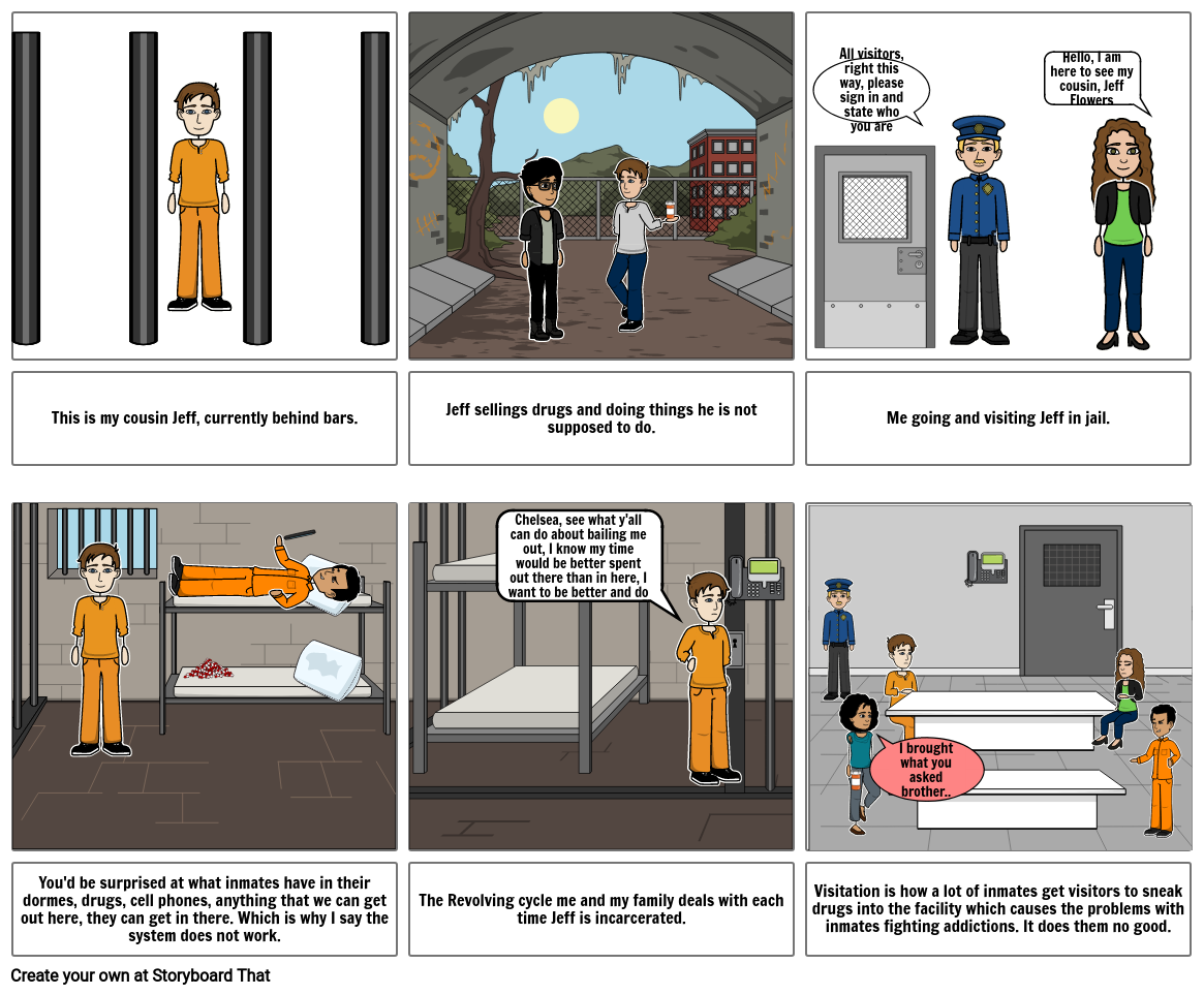 The Revolving Doors for Convicts