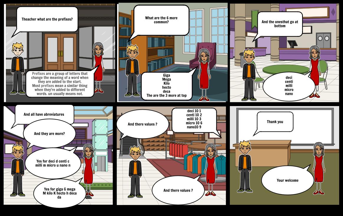 Prefixes Storyboard By Chango1000