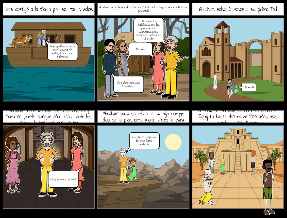 ABRAHAM y el camino a la tierra prometida