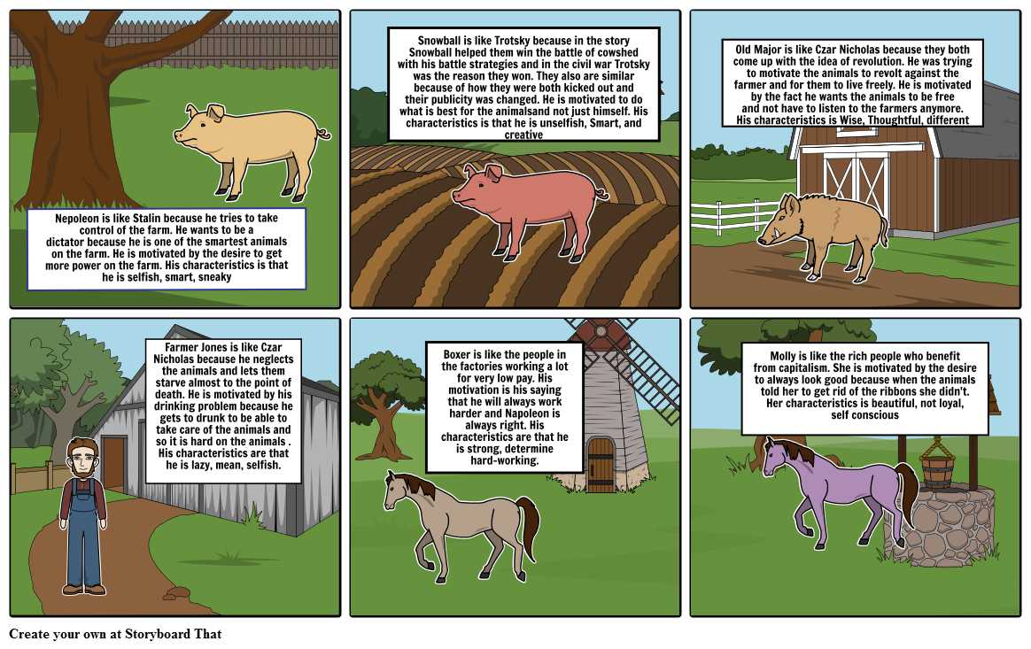 English Class Work Storyboard by claytontiller