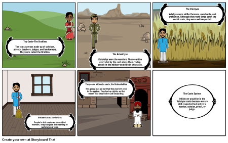 Caste System - India Project