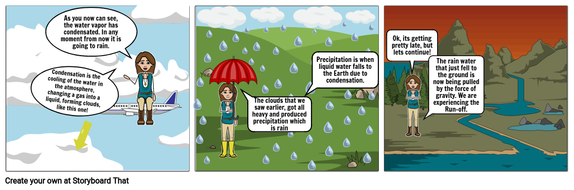 the water cycle part2