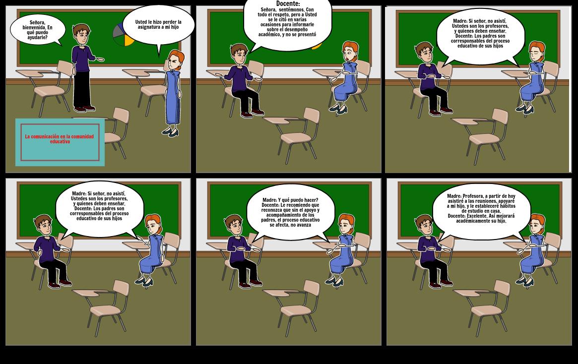 La comunicación en la comunidad educativa