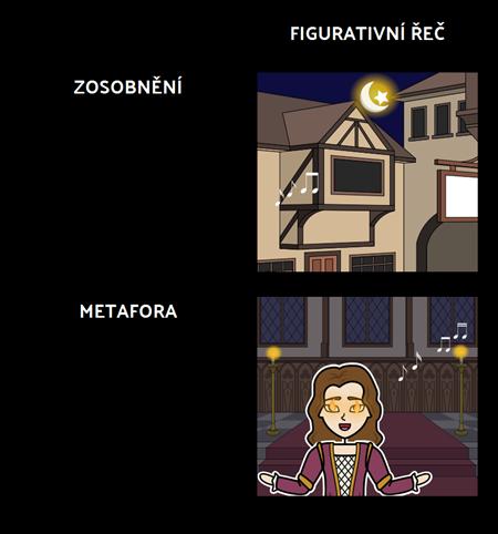13. Hodiny Figurativní Language