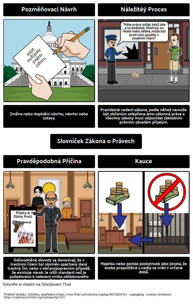 Bill of Rights - Slovník