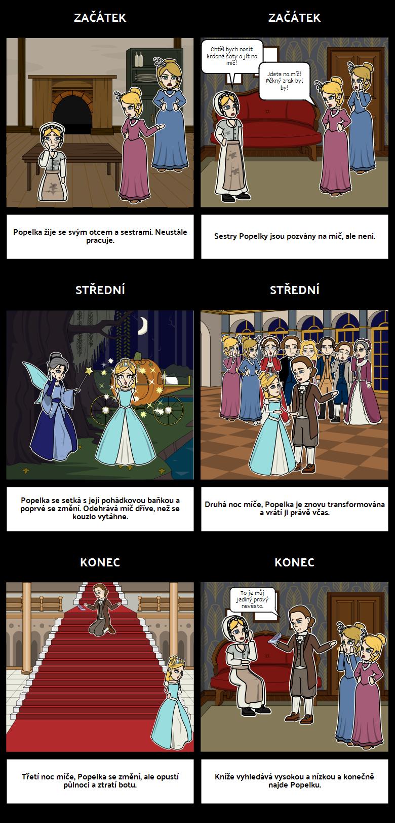 Cinderella Přehled