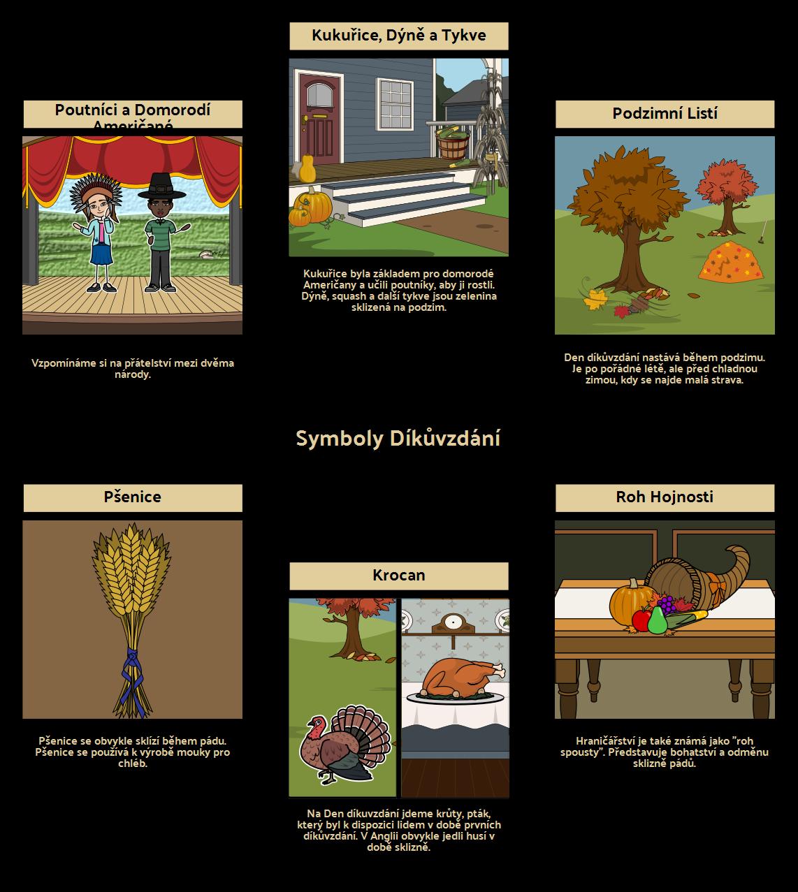 Díkůvzdání - Symboly