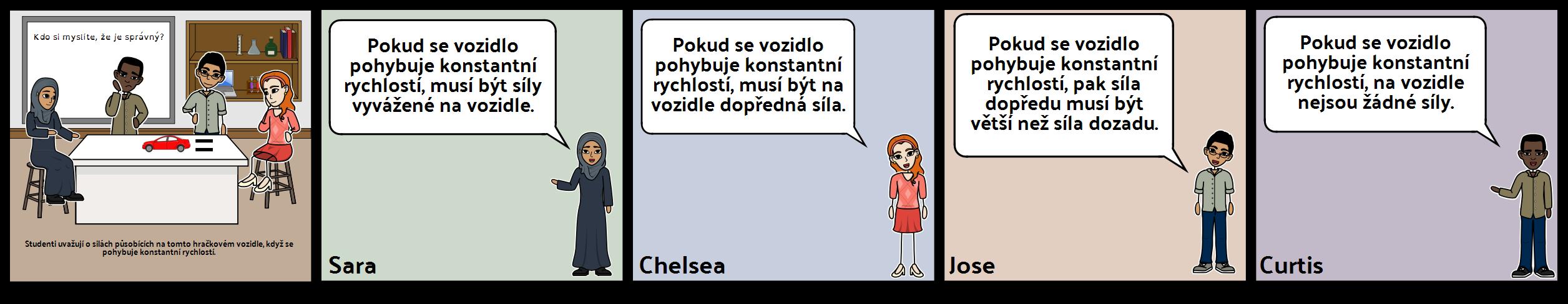 Diskuze Storyboard - MS - Síly