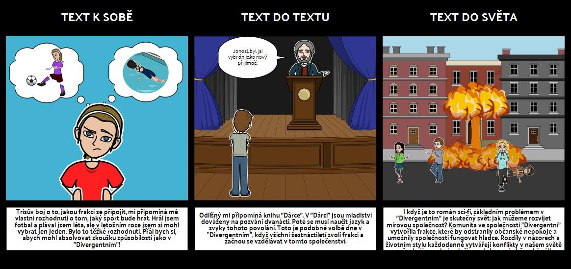 Divergentní Textová Připojení
