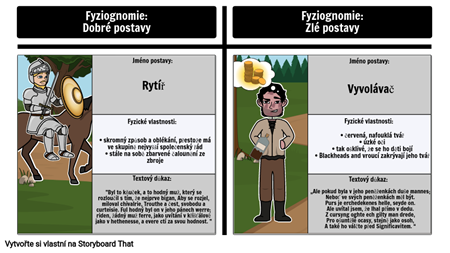 Fyziognomie v The Canterbury Tales: The Knight vs. The Summoner