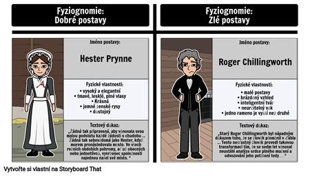 Fyziognomie v The Scarlet Letter: Hester Prynne vs. Roger Chillingworth