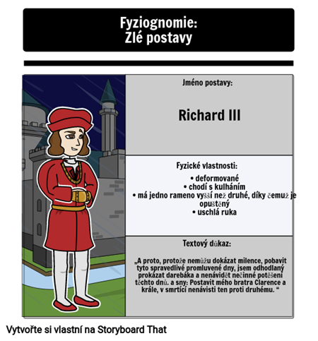 Fyziognomie v Tragédii Richarda III: Richard III