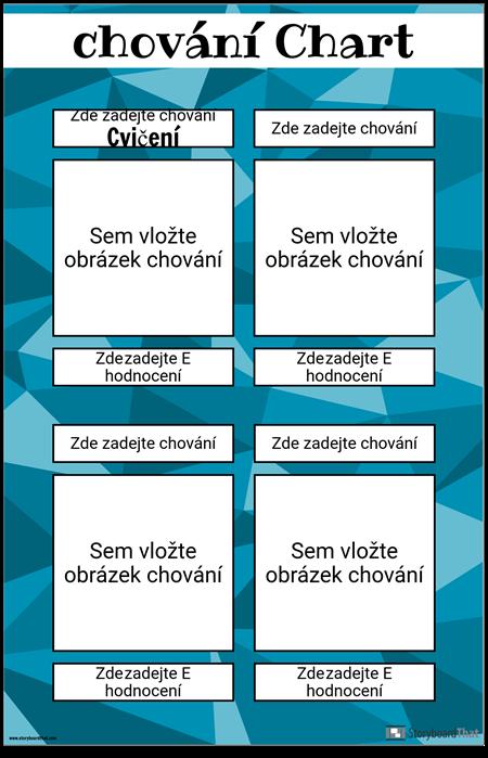 Graf Chování