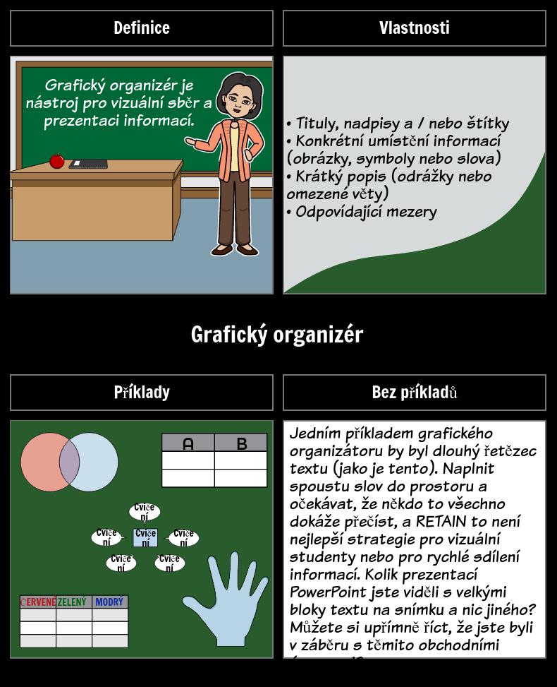 Grafický Organizér pro Grafické Organizéry