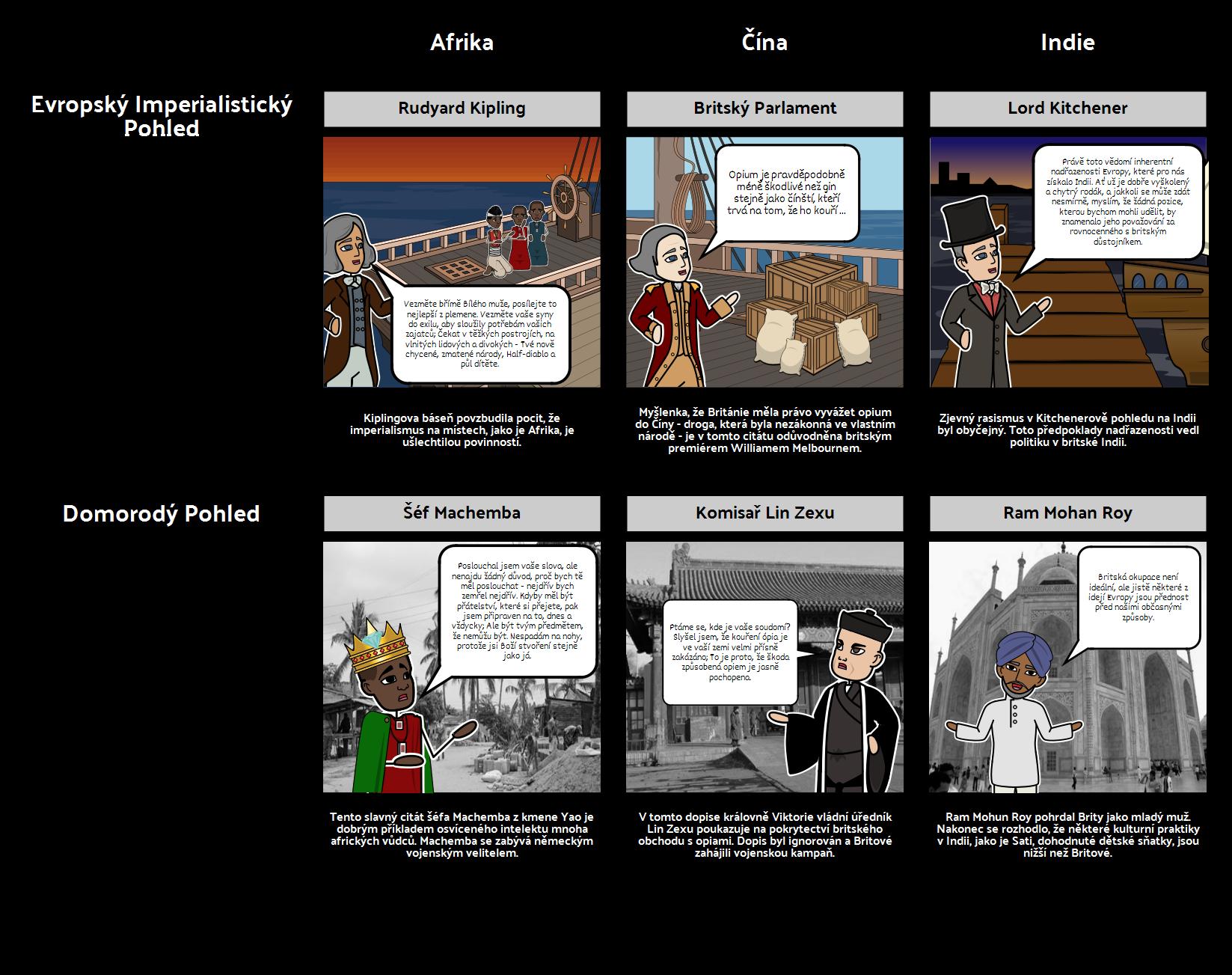 Historie Imperialismu - Kontrastní POV: Imperialistická vs. Domorodých
