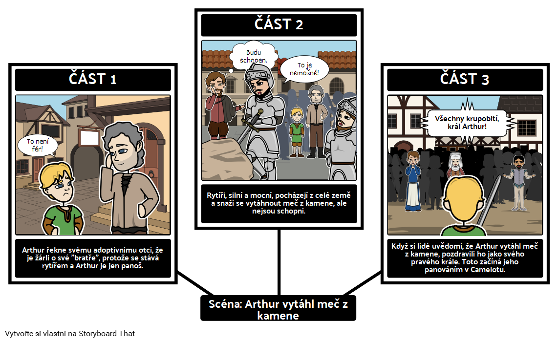 King Arthur - Analýza Scény