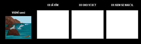 KWL Chart - Prompt Obrazu