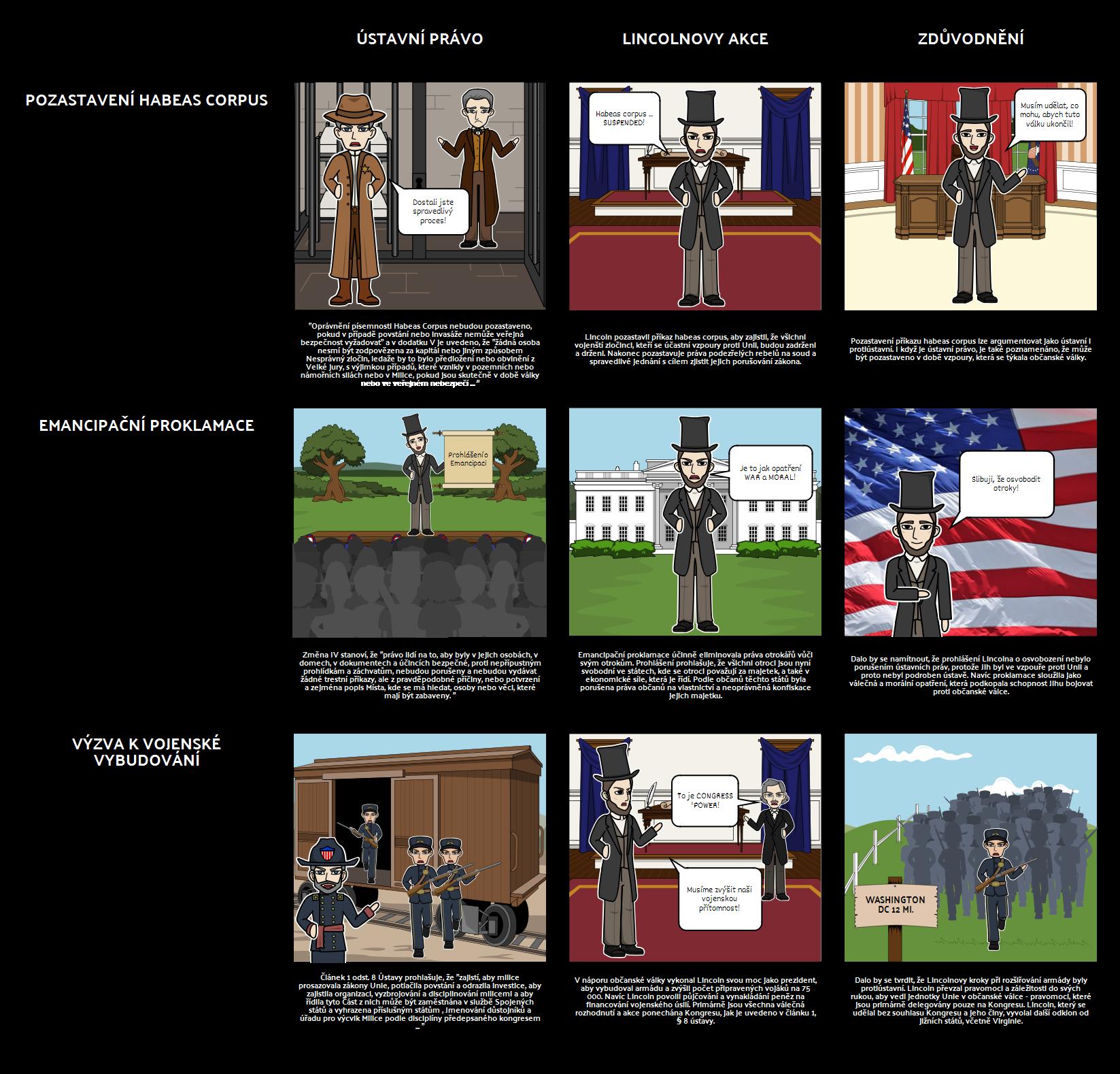 Lincoln je Rozšíření Pravomocí a Ústavnosti