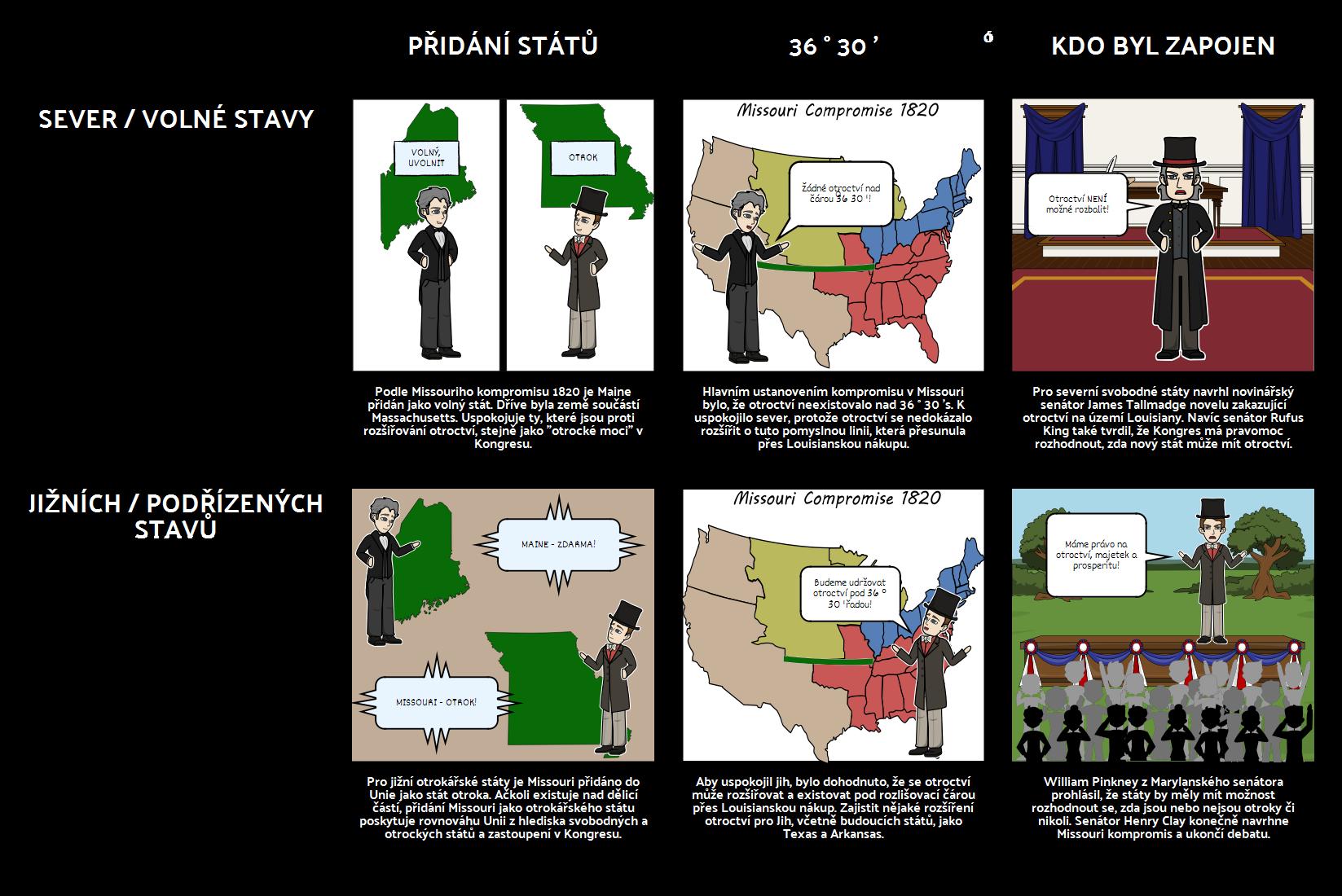 Missouri kompromisu 1820 - který dostal Jaký