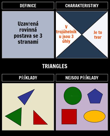 Model Lopatky pro Trojúhelníky