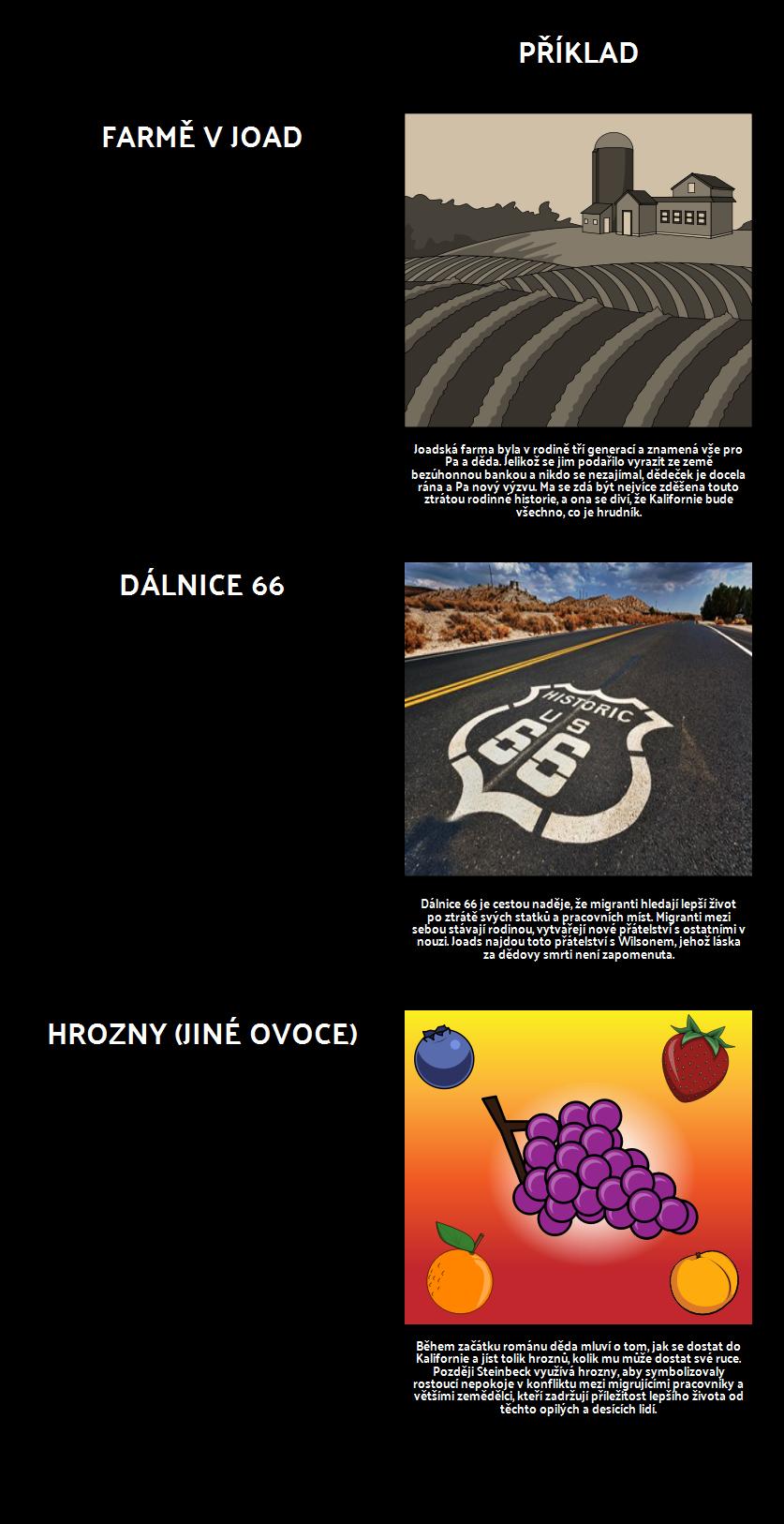 Motivy, Motivy a Symboly v Hrozny Hněvu