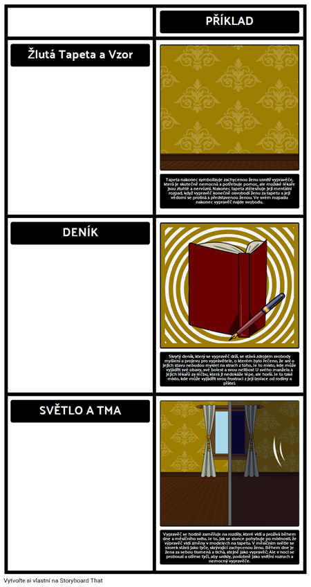 "Motivy, symboly a motivy v ""The Yellow Wall-papír"""