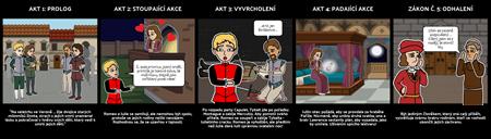 Pět Act Structure - Romeo a Julie