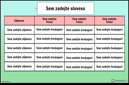 Plakát Sloveso Konjugačního Diagramu
