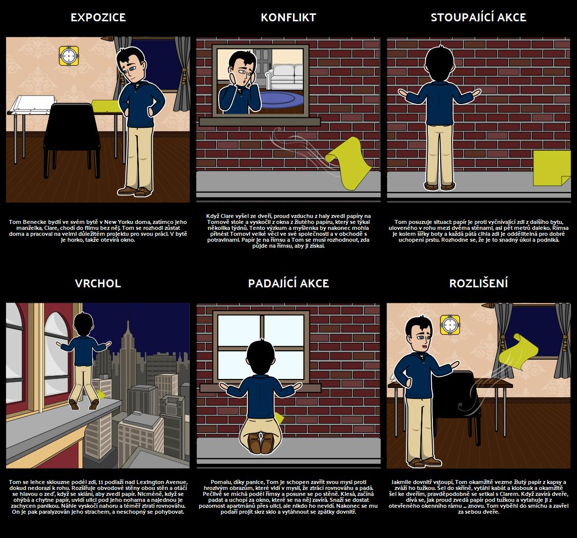 Plot Diagram pro Obsah Mrtvého Kapsy