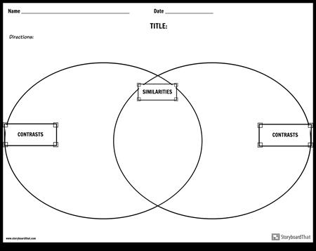 Porovnejte Kontrast Venn Diagram
