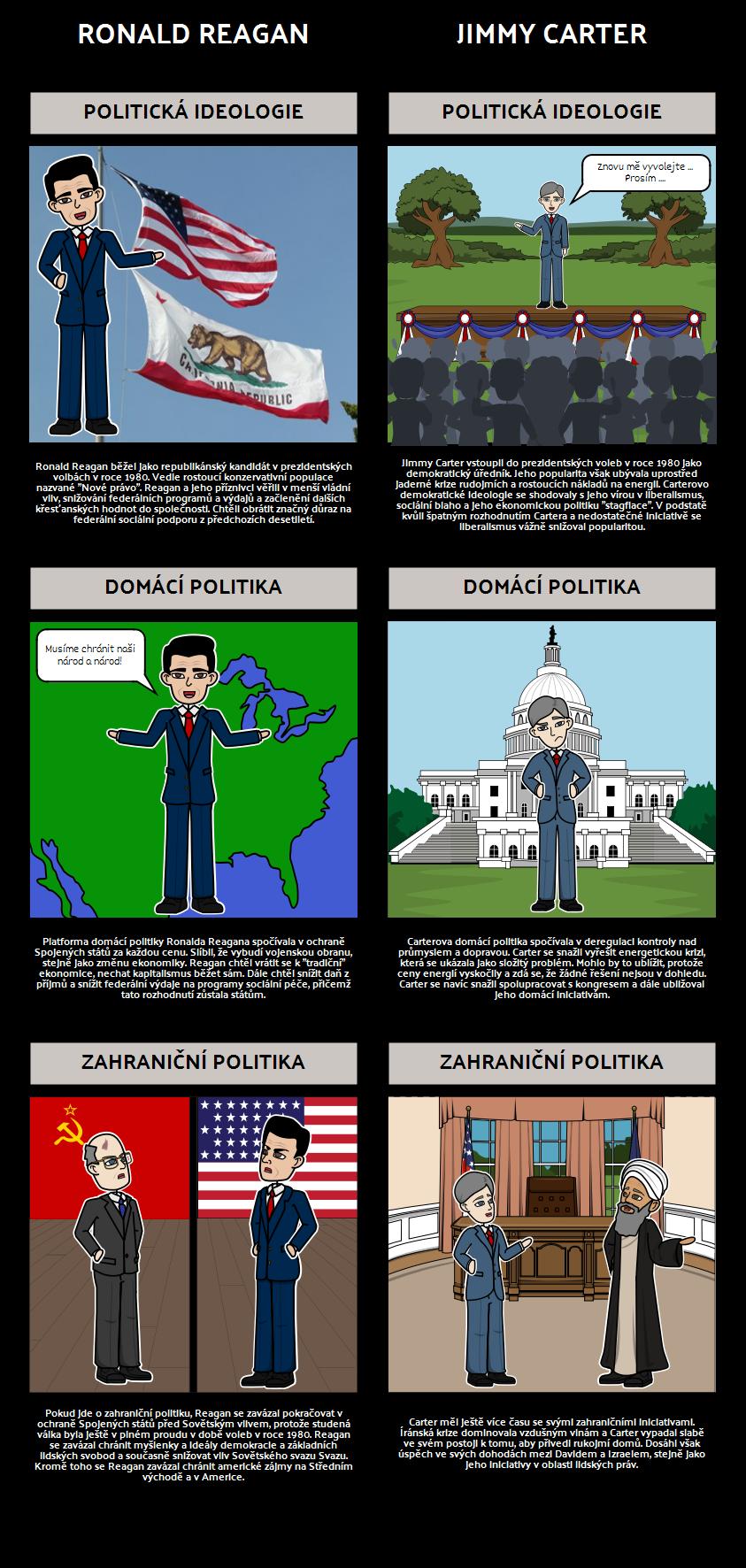 Předsednictví Ronalda Reagana - volby 1980