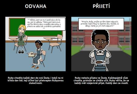 Příběh Ruby Bridges - Theme