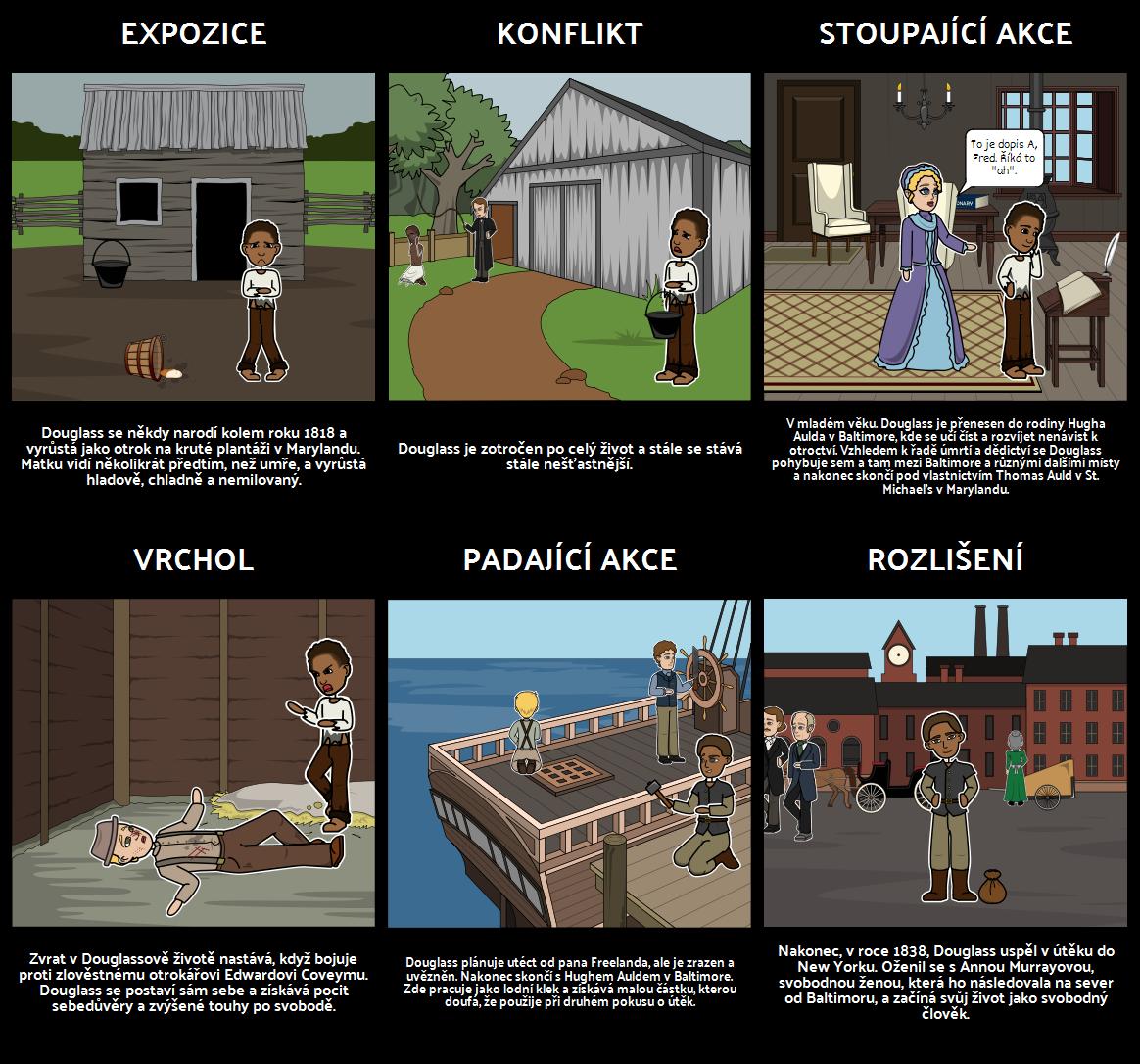 Příběh Života Frederika Douglassa
