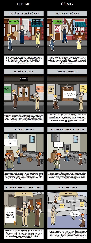 Příčiny a Účinky Velké Deprese
