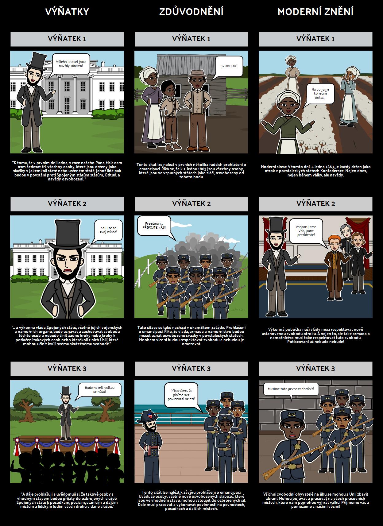 Proklamace Emancipace - Text vs. Zdůvodnění
