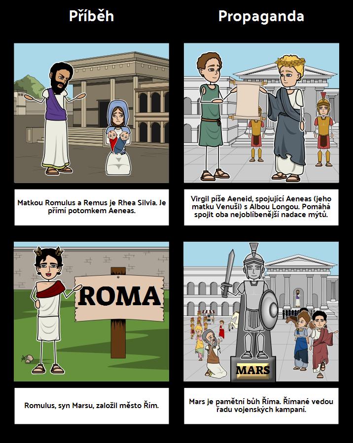 Romulus a Remus - Dopad Story na Řím