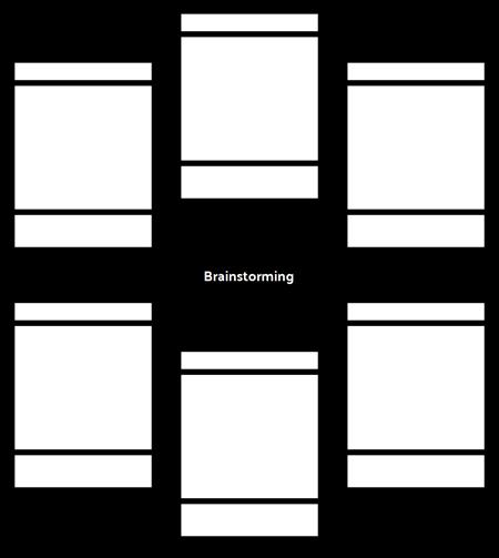 Šablona Brainstormingu